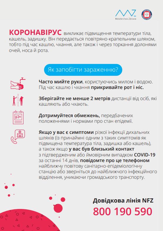 Informacje NFZ Koronawirus po ukraińsku